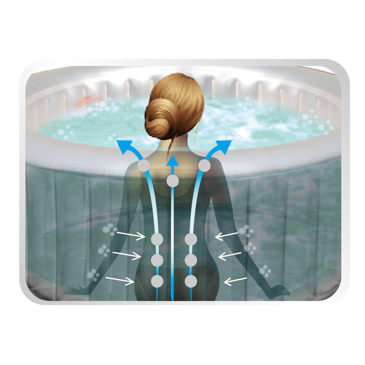 Jacuzzi jardín 158 cm piscina inflable por 499,99€